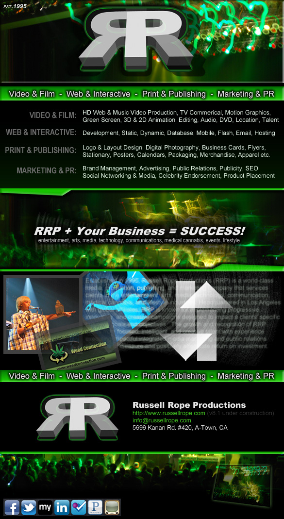 RRP + Your Business = Success